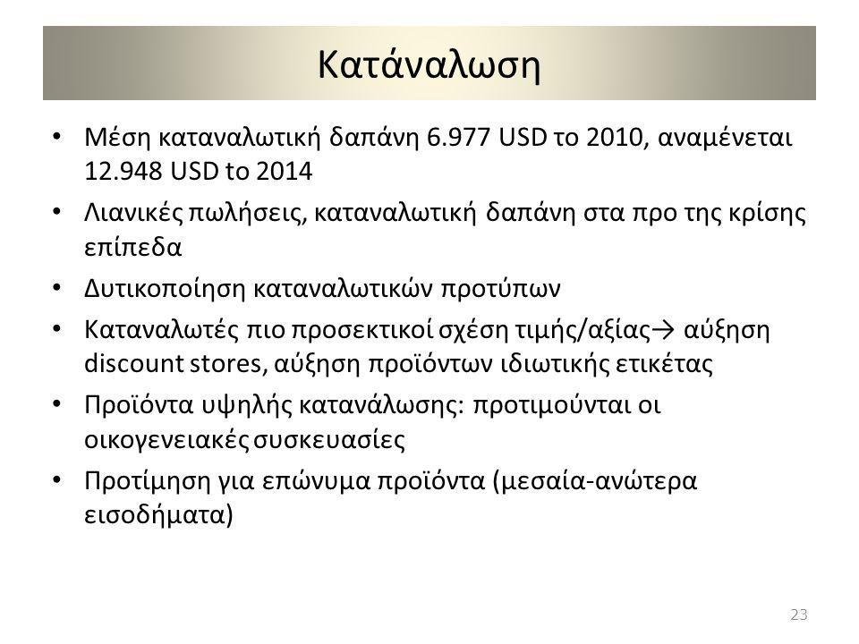 Κατάναλωση Μέση καταναλωτική δαπάνη 6.977 USD το 2010, αναμένεται 12.948 USD to 2014.