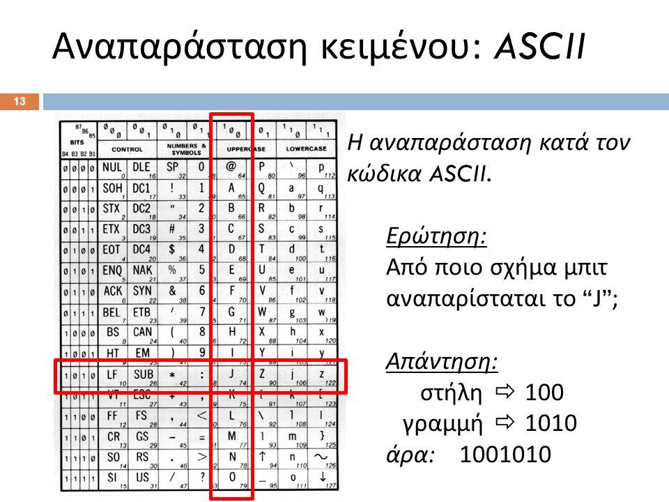 Αναπαράσταση κειμένου: ASCII