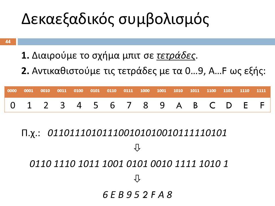 Αναπαράσταση αριθμών Είδη αριθμών: