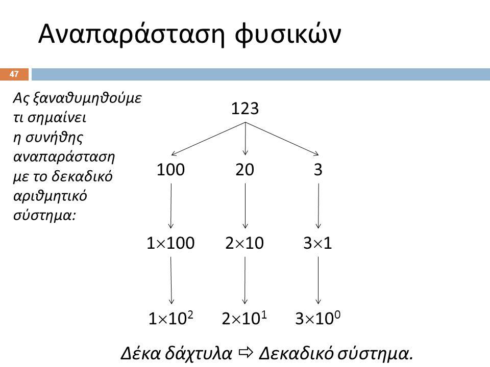 Αναπαράσταση φυσικών Δύο!  Δυαδικό σύστημα! 1111011 = 123 ------ 59