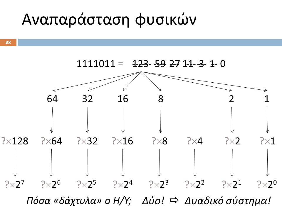 Αναπαράσταση φυσικών Μετατρέψτε τους αριθμούς: δεκαδικό δυαδικό  