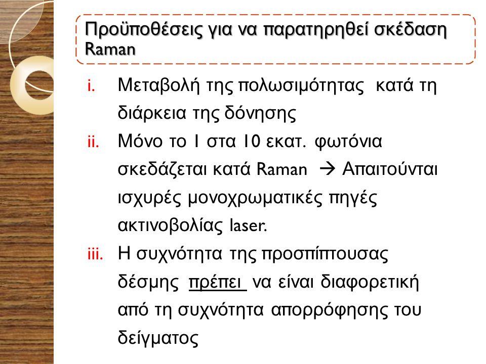 Προϋποθέσεις για να παρατηρηθεί σκέδαση Raman