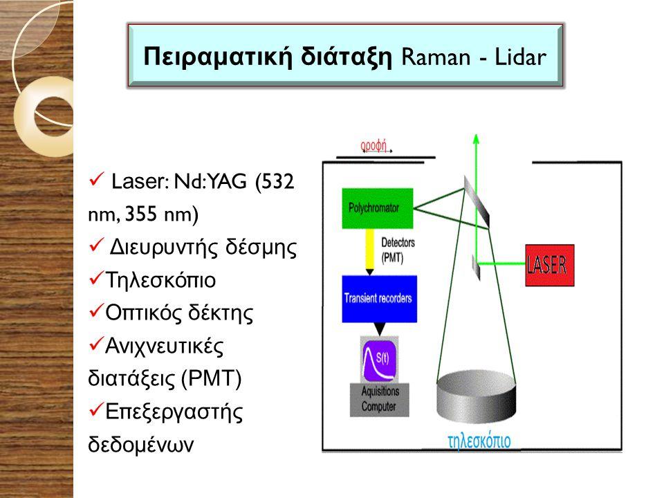 Πειραματική διάταξη Raman - Lidar
