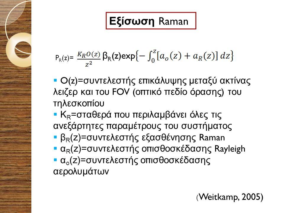 Εξίσωση Raman βR(z)exp