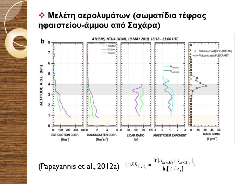 Μελέτη αερολυμάτων (σωματίδια τέφρας ηφαιστείου-άμμου από Σαχάρα)
