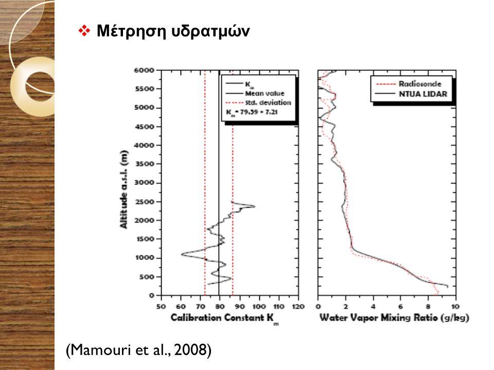 Μέτρηση υδρατμών (Mamouri et al., 2008)