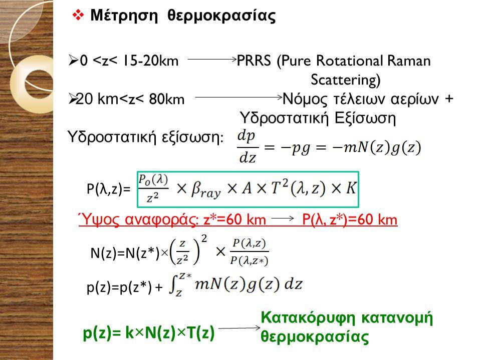 p(z)= k×N(z)×T(z) Μέτρηση θερμοκρασίας