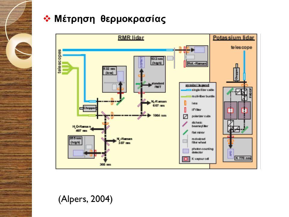 Μέτρηση θερμοκρασίας (Alpers, 2004)