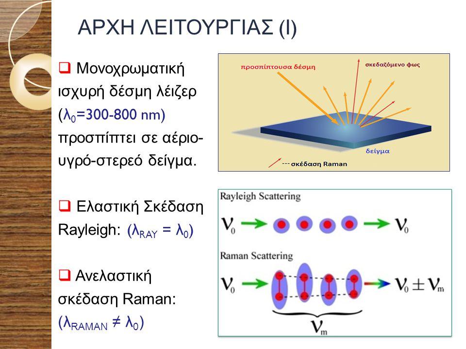 ΑΡΧΗ ΛΕΙΤΟΥΡΓΙΑΣ (Ι) Μονοχρωματική ισχυρή δέσμη λέιζερ (λ0=300-800 nm) προσπίπτει σε αέριο-υγρό-στερεό δείγμα.