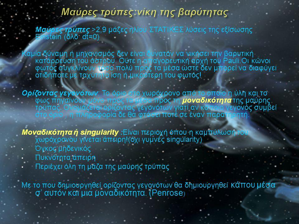 Μαύρες τρύπες:νίκη της βαρύτητας