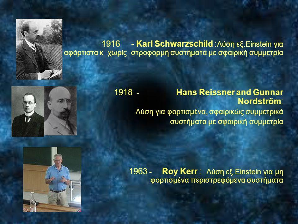 1916 - Karl Schwarzschild :Λύση εξ