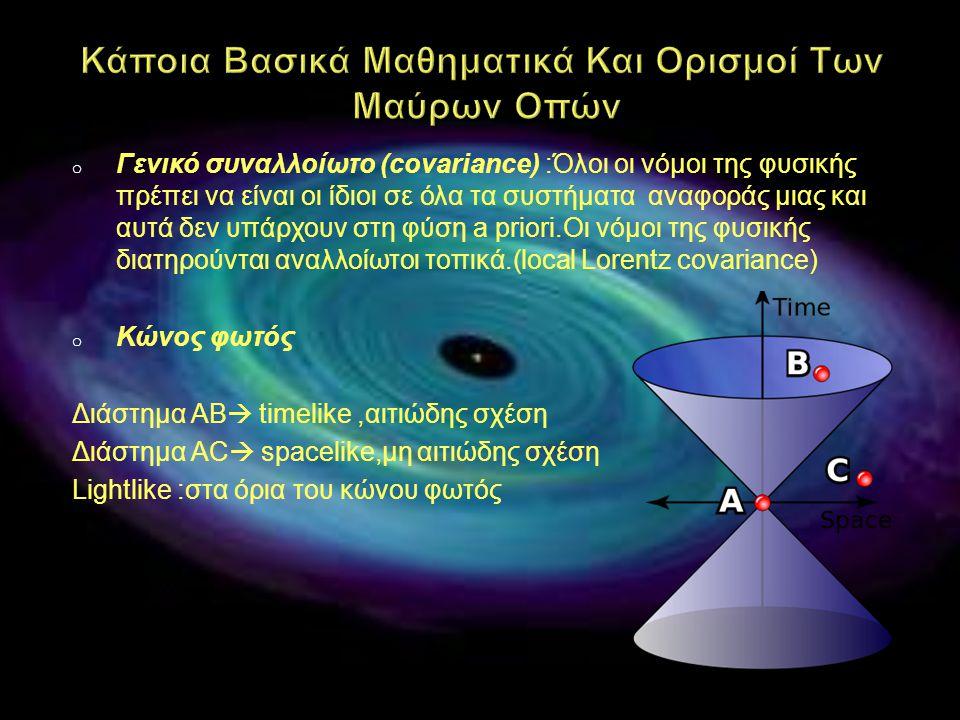 Κάποια Βασικά Μαθηματικά Και Ορισμοί Των Μαύρων Οπών