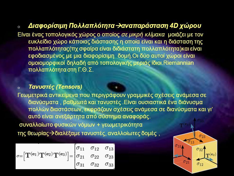 Διαφορίσιμη Πολλαπλότητααναπαράσταση 4D χώρου