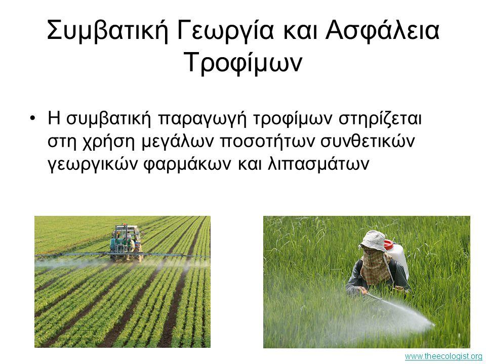 Συμβατική Γεωργία και Ασφάλεια Τροφίμων