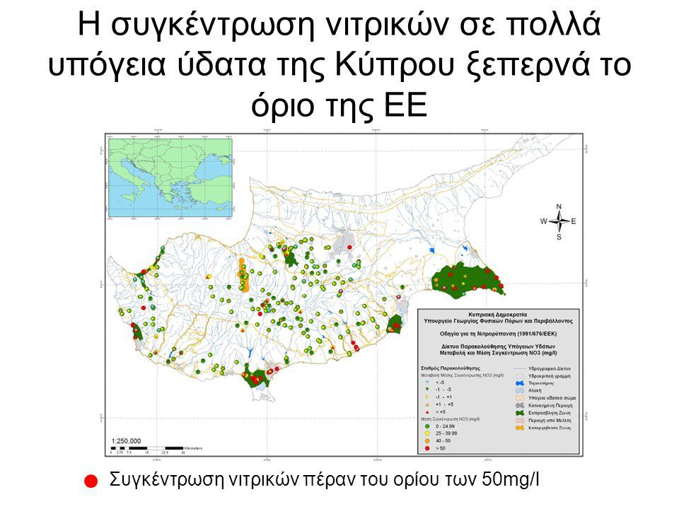 Η συγκέντρωση νιτρικών σε πολλά υπόγεια ύδατα της Κύπρου ξεπερνά το όριο της ΕΕ