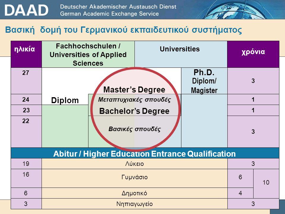 Βασική δομή του Γερμανικού εκπαιδευτικού συστήματος