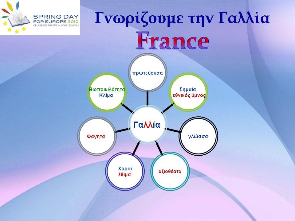 Γνωρίζουμε την Γαλλία France