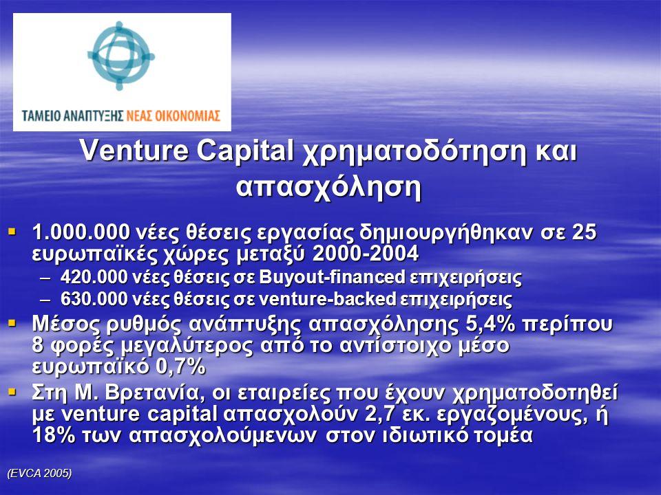 Venture Capital χρηματοδότηση και απασχόληση