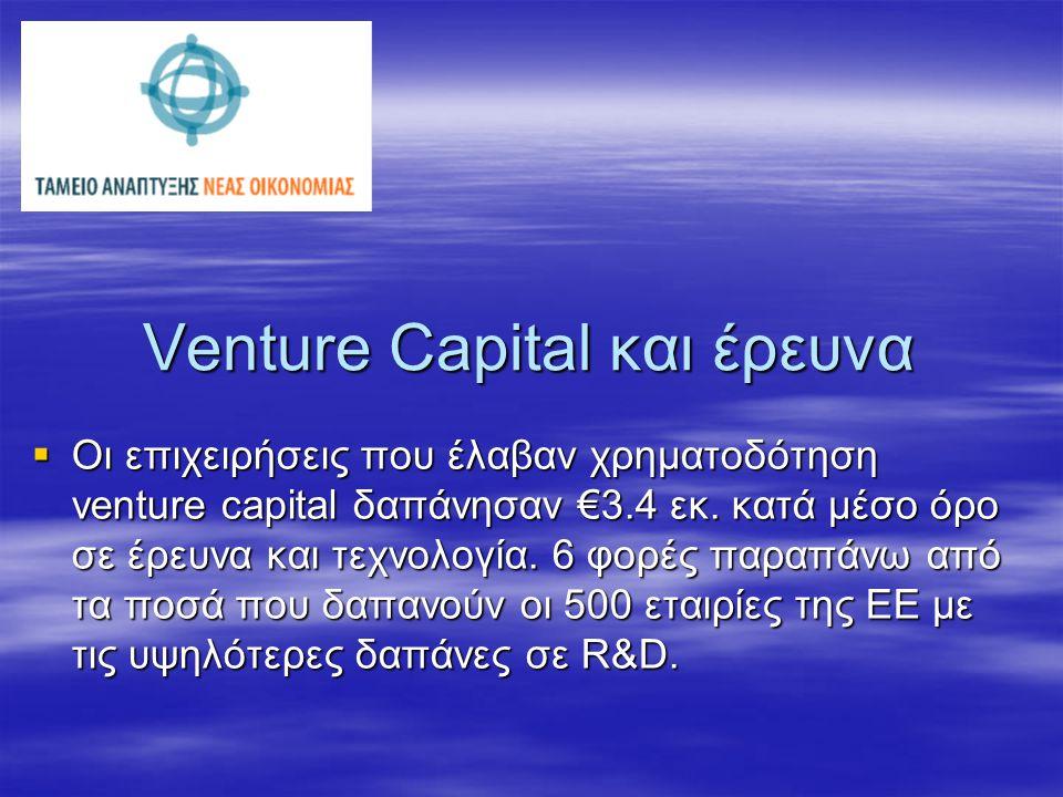 Venture Capital και οικογενειακές επιχειρήσεις