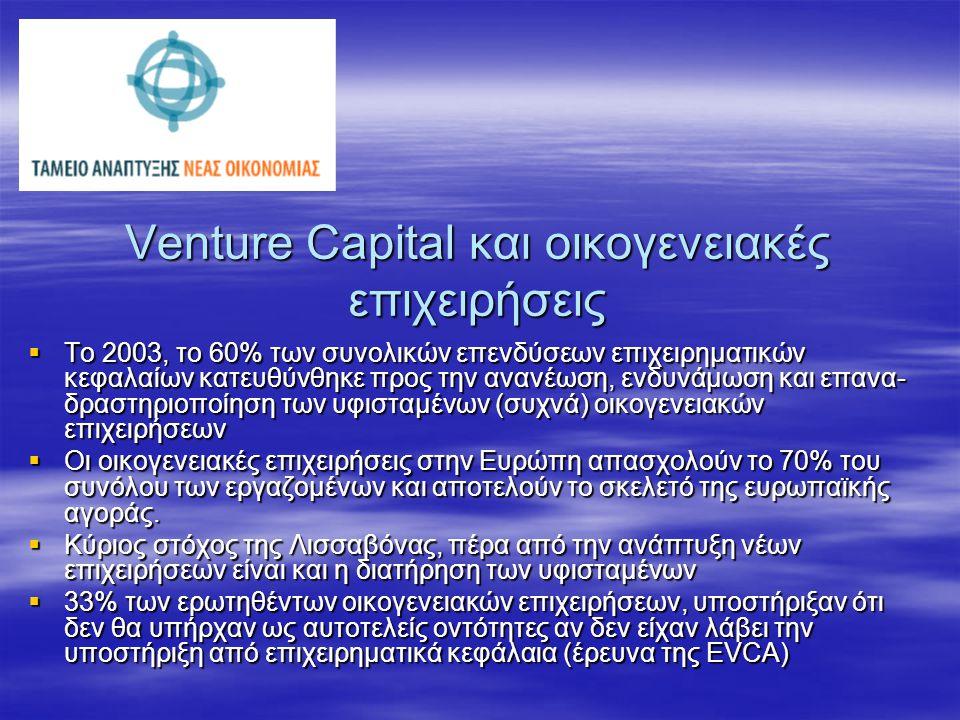 Η νέα εποχή για το Venture Capital στην Ευρώπη
