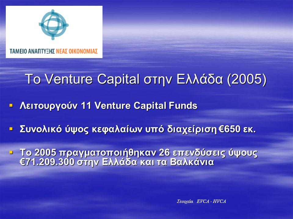 Το Venture Capital στην Ελλάδα