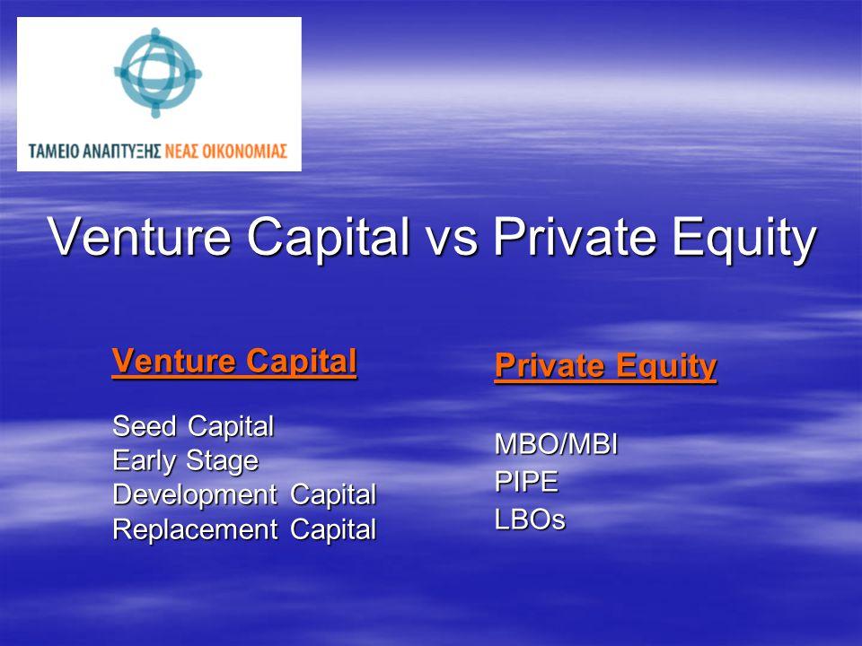 Venture capital χρηματοδότηση αναφέρεται κύρια σε ΜΜΕ διότι: