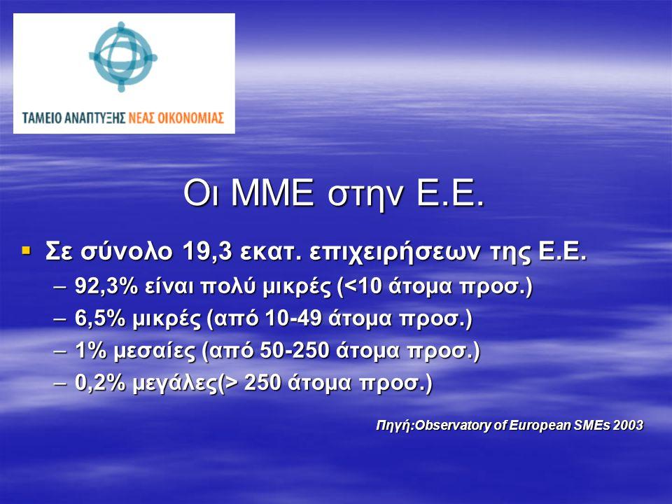 Οι ΜΜΕ στην Ελλάδα Σε σύνολο 771 χιλ. ΜΜΕ επιχειρήσεων της χώρας μας
