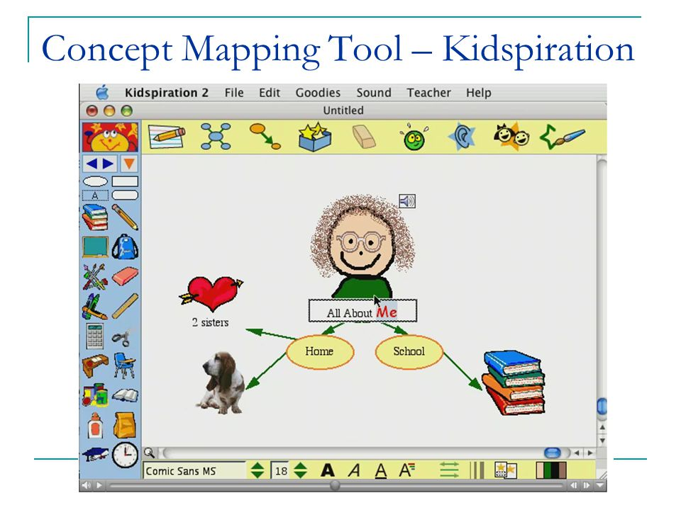 Concept Mapping Tool – Kidspiration