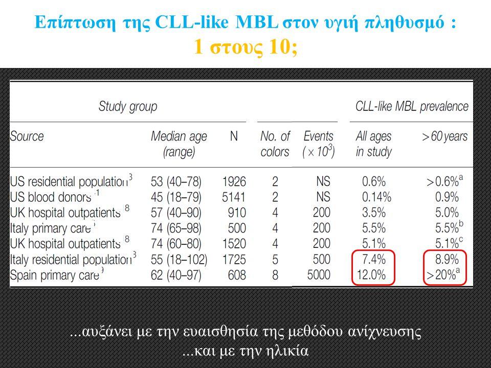 Επίπτωση της CLL-like MBL στον υγιή πληθυσμό :