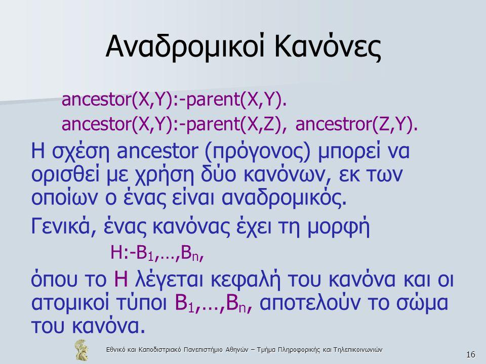 Αναδρομικοί Κανόνες ancestor(X,Y):-parent(X,Y).