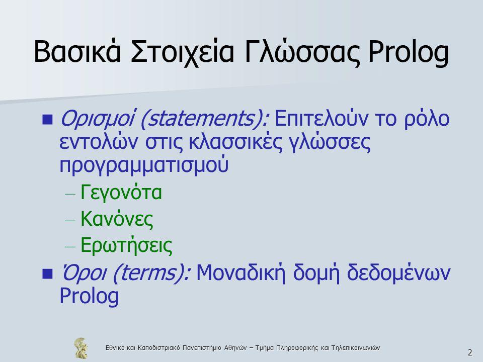 Βασικά Στοιχεία Γλώσσας Prolog