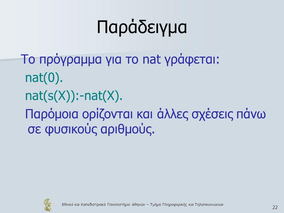 Παράδειγμα Το πρόγραμμα για το nat γράφεται: nat(0).