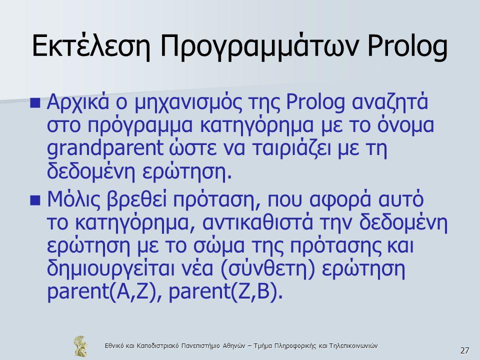 Εκτέλεση Προγραμμάτων Prolog