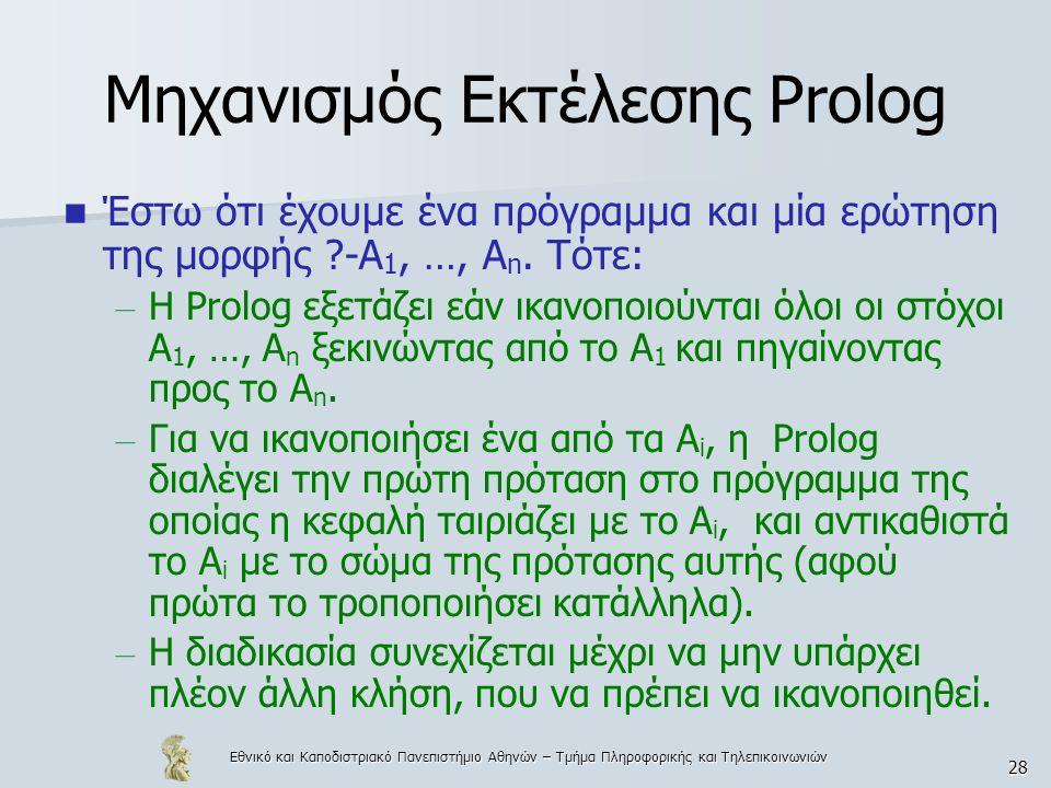 Μηχανισμός Εκτέλεσης Prolog