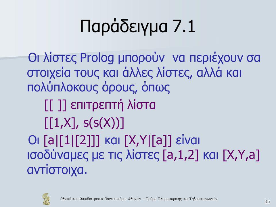 Παράδειγμα 7.1 Οι λίστες Prolog μπορούν να περιέχουν σα στοιχεία τους και άλλες λίστες, αλλά και πολύπλοκους όρους, όπως.
