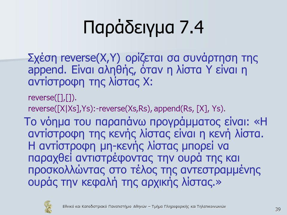 Παράδειγμα 7.4 Σχέση reverse(X,Y) ορίζεται σα συνάρτηση της append. Είναι αληθής, όταν η λίστα Υ είναι η αντίστροφη της λίστας Χ: