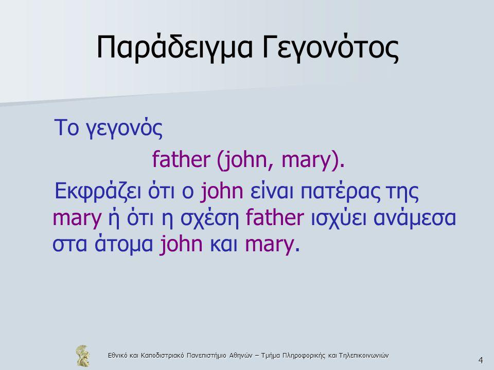 Παράδειγμα Γεγονότος Το γεγονός father (john, mary).