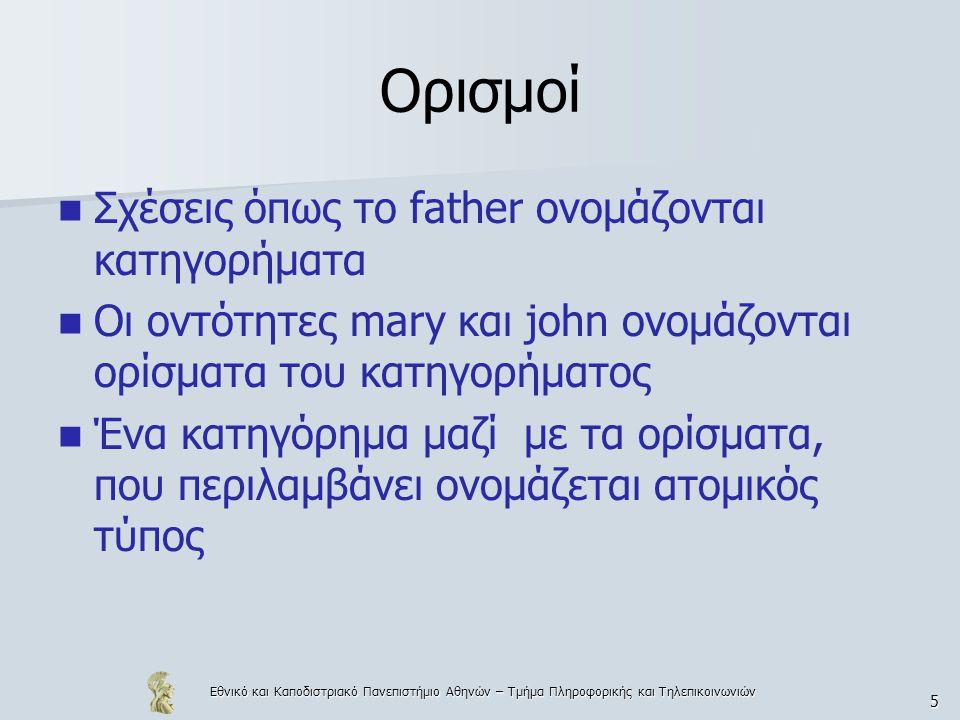 Ορισμοί Σχέσεις όπως το father ονομάζονται κατηγορήματα