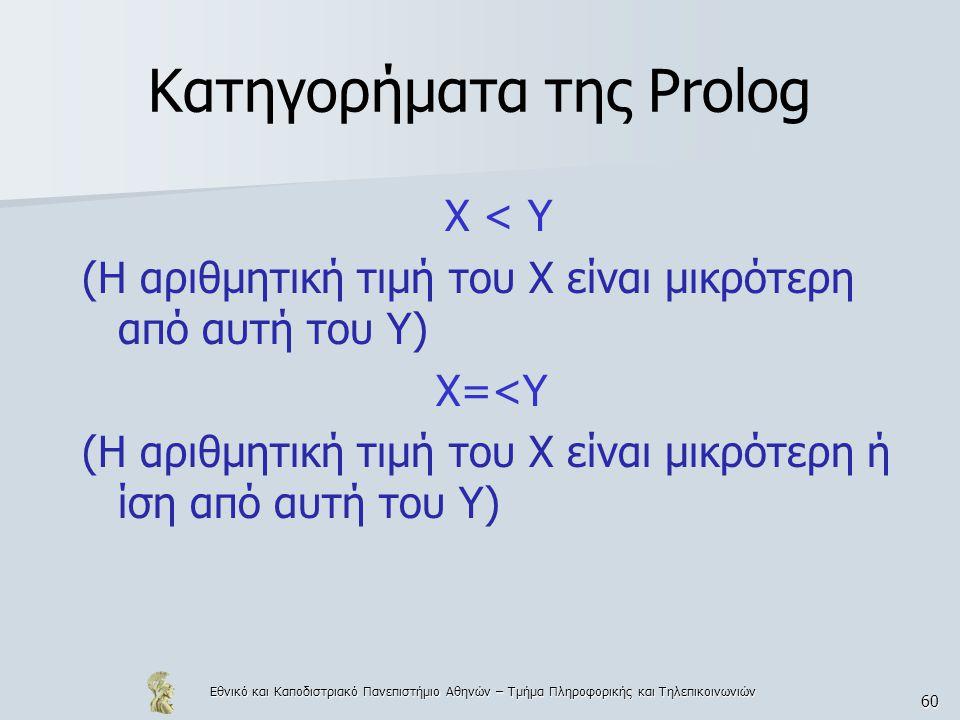 Κατηγορήματα της Prolog