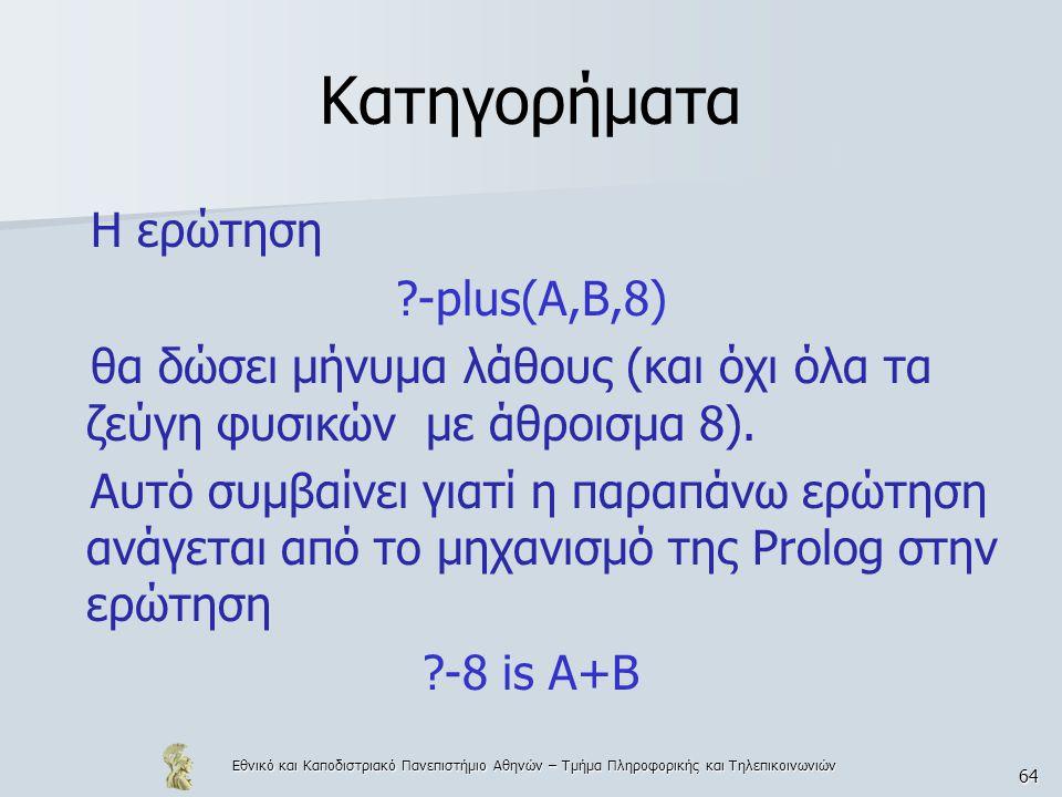 Κατηγορήματα Η ερώτηση -plus(A,B,8)