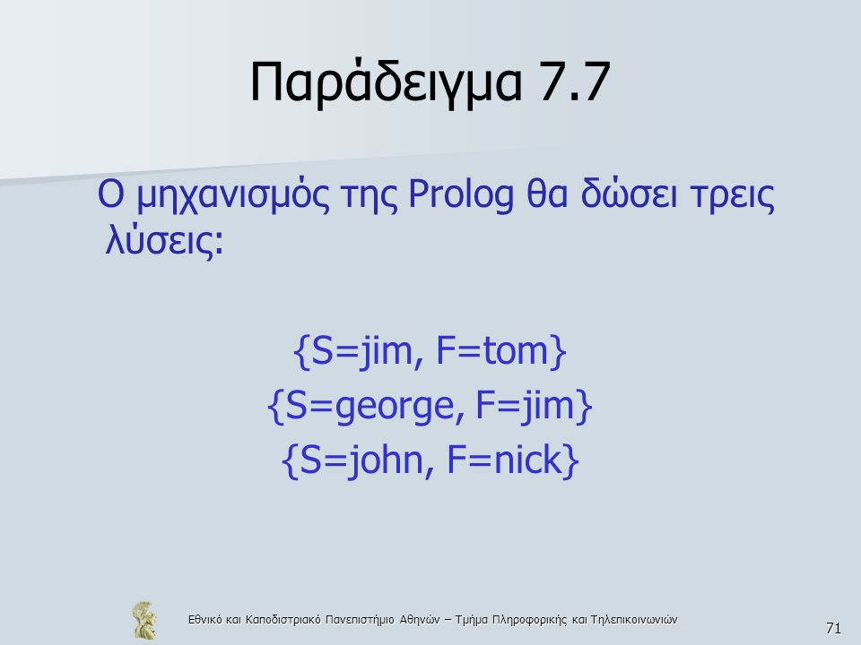 Παράδειγμα 7.7 Ο μηχανισμός της Prolog θα δώσει τρεις λύσεις: