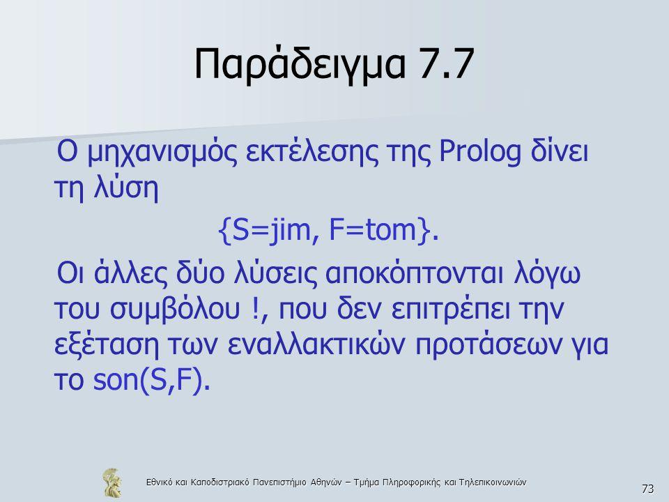 Παράδειγμα 7.7 Ο μηχανισμός εκτέλεσης της Prolog δίνει τη λύση