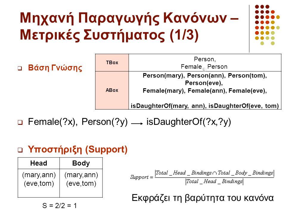 Μηχανή Παραγωγής Κανόνων – Μετρικές Συστήματος (1/3)