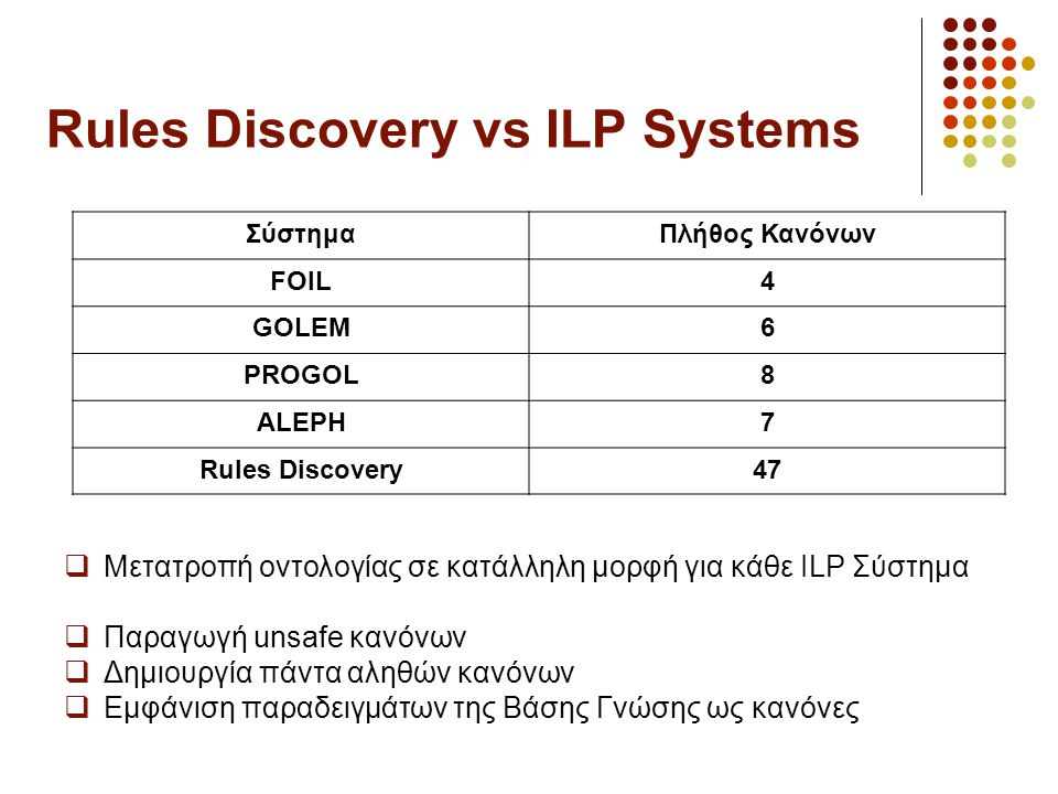 Rules Discovery vs ILP Systems