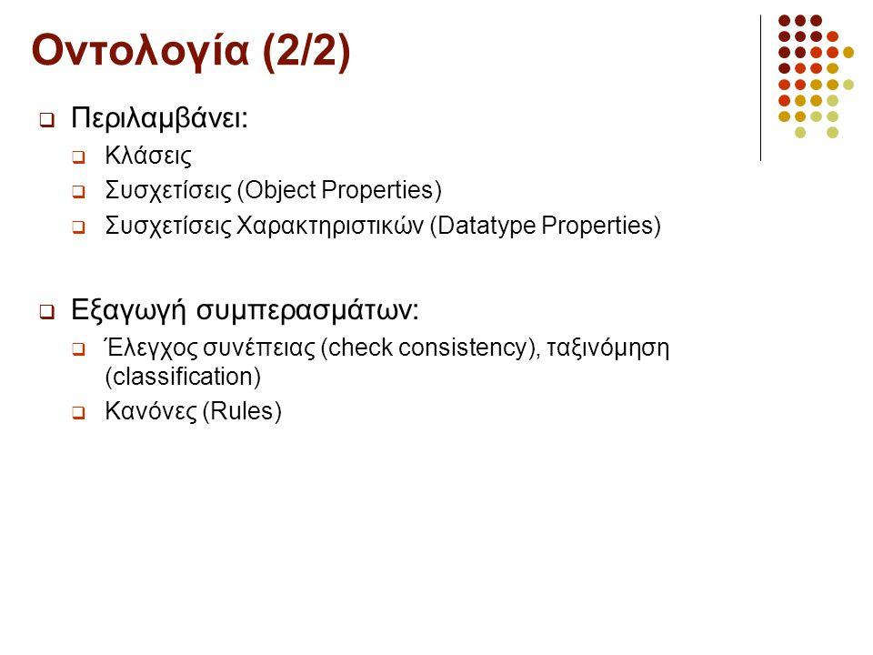 Οντολογία (2/2) Περιλαμβάνει: Εξαγωγή συμπερασμάτων: Κλάσεις
