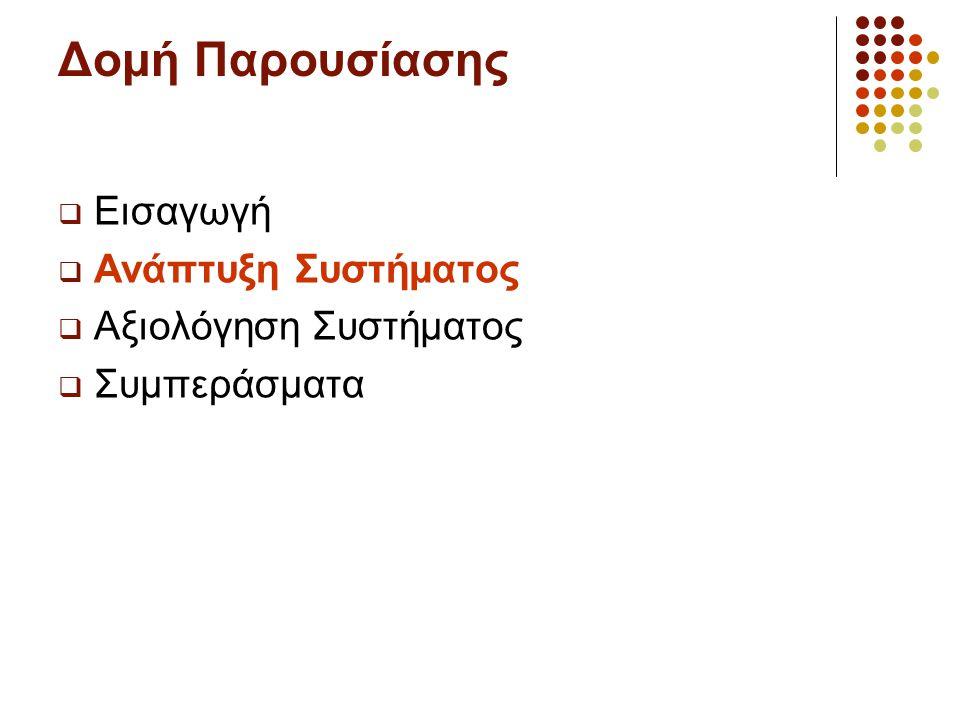 Δομή Παρουσίασης Εισαγωγή Ανάπτυξη Συστήματος Αξιολόγηση Συστήματος