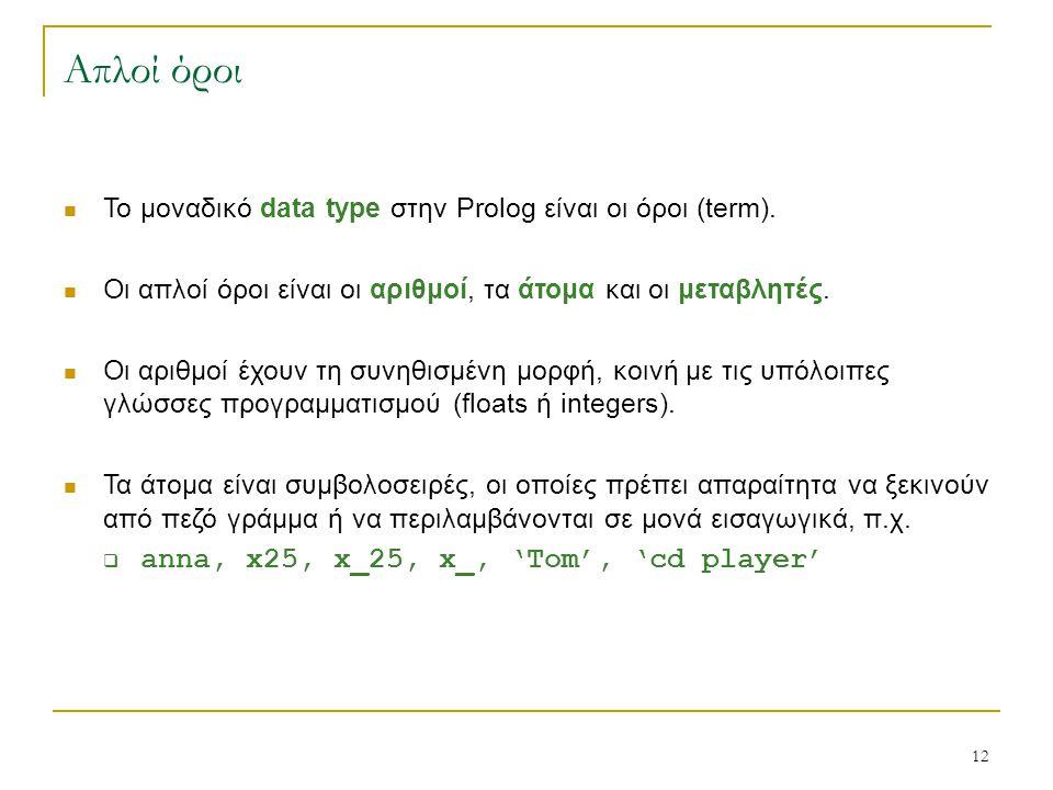 Απλοί όροι anna, x25, x_25, x_, 'Tom', 'cd player'