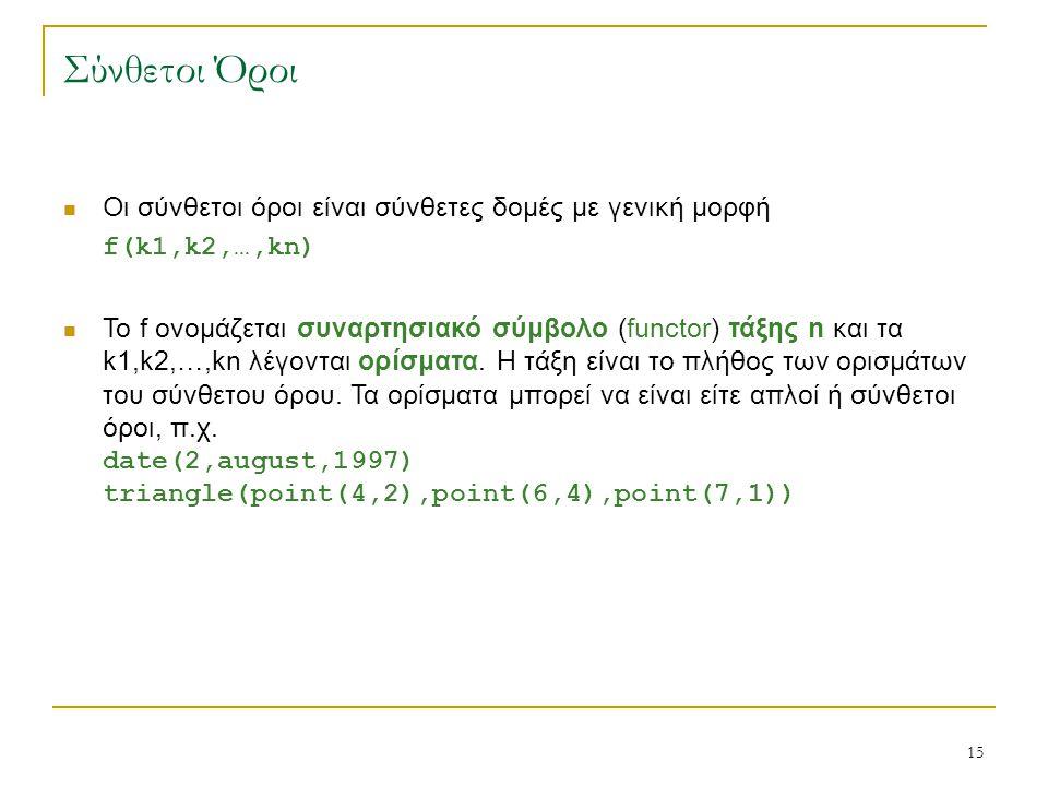 Σύνθετοι Όροι Οι σύνθετοι όροι είναι σύνθετες δομές με γενική μορφή