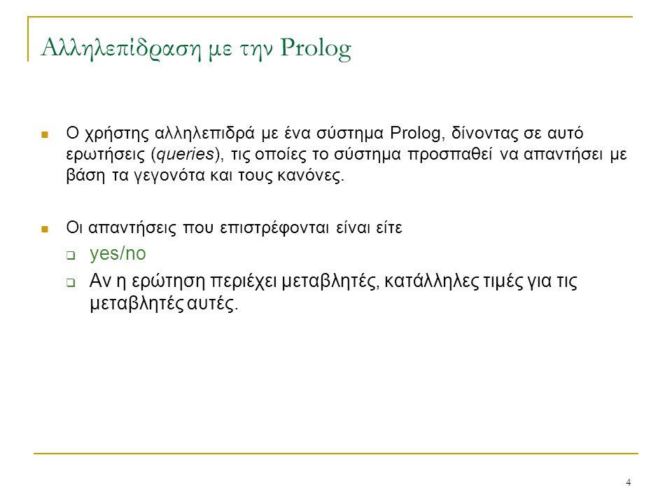 Αλληλεπίδραση με την Prolog