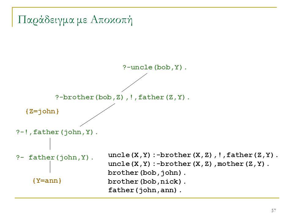 Παράδειγμα με Αποκοπή -uncle(bob,Y). -brother(bob,Z),!,father(Z,Y).